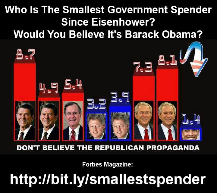Who are the biggest spenders?