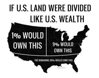 How the US would be divide up